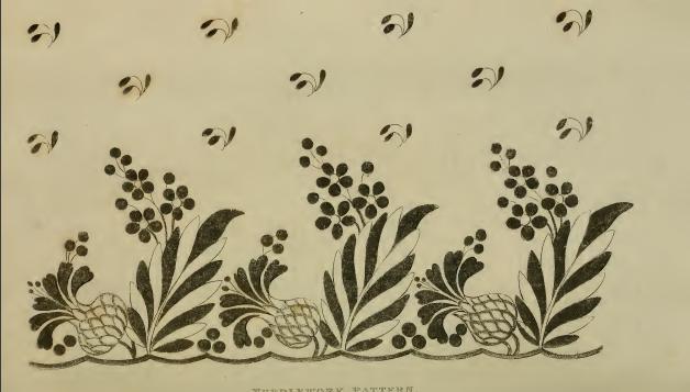 Needle-work pattern, Ackermann's September 1814