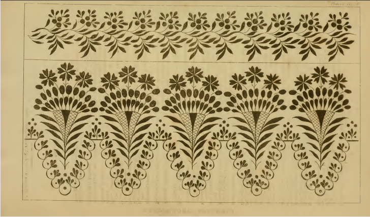 Ackermann's June 1815 Needlework patterns