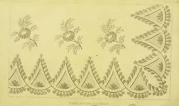 Ackermann's Embroidery Pattern September 1815