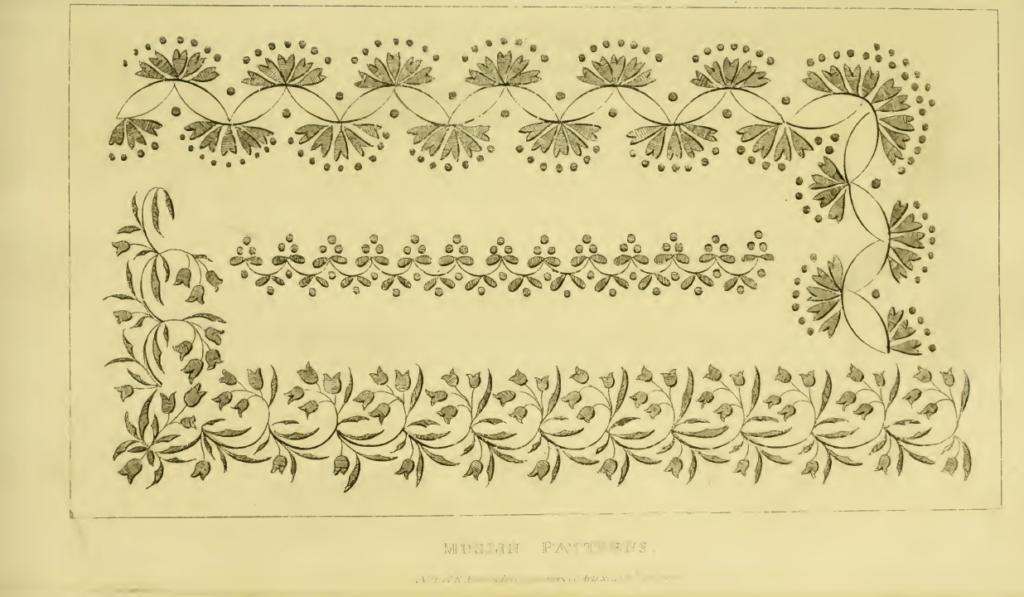 Ackermann's Repository, January 1816: Muslin Patterns