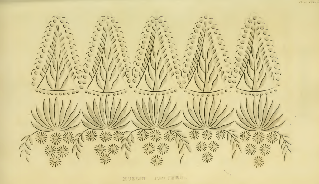Ackermann's Repository February 1816: Muslin Patterns